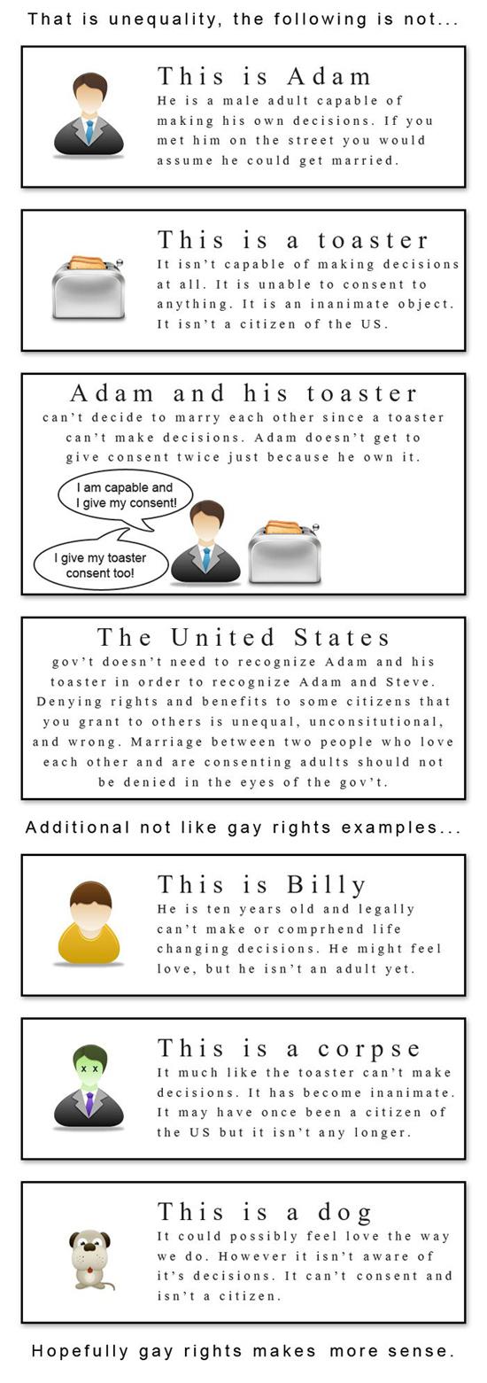Gay gav not straight gav
